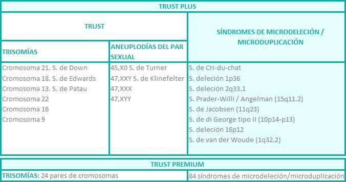trusttable1